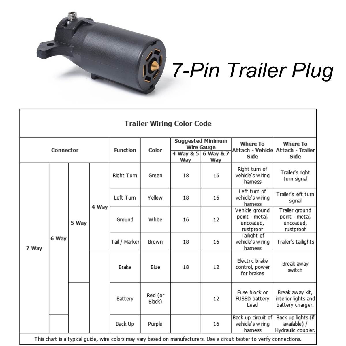 details about 12v 7 way 7-pin round rv blade trailer connector adapter plug  - us type